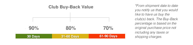 callaway_buy-back-value